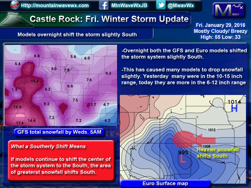 Next Week's Winter Storm Update