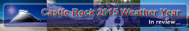 Castle Rock's 2015 Weather Year in Review is Now Up!