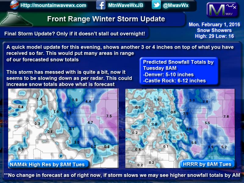 Winter Storm Ramping Up Across Front Range