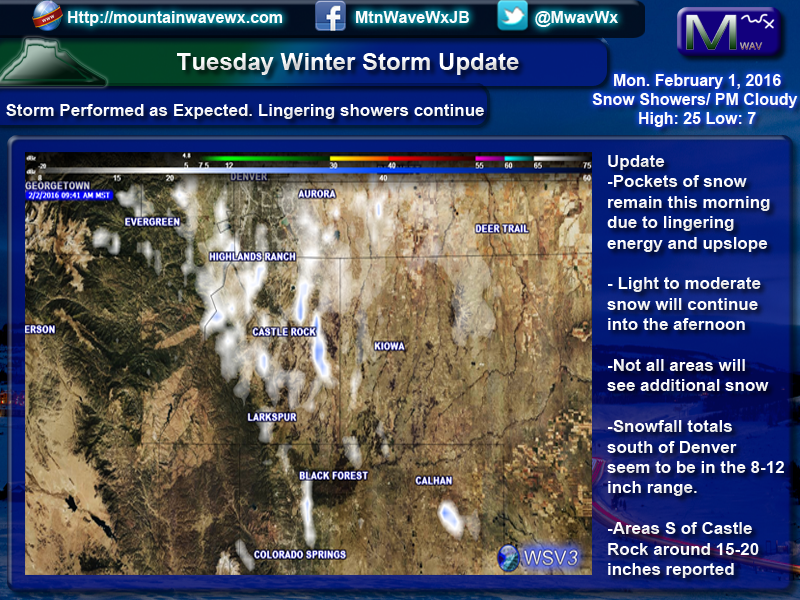 Tuesday Winter Storm Update
