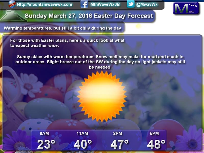 WinterWxStory_EasterForecastt