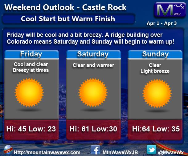 Castle Rock's Weekend Outlook Apr 1 – Apr 3