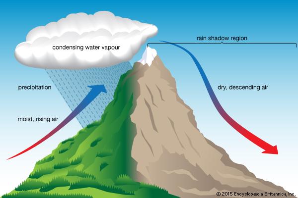 Castle Rock Weather – The Palmer Divide Part 1