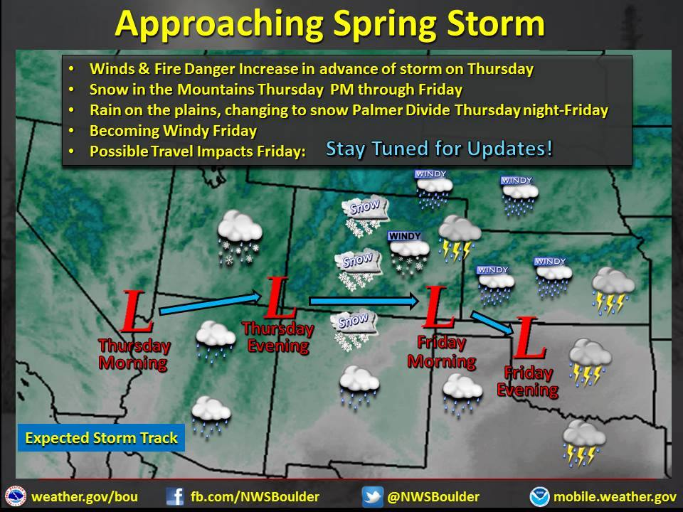 Spring Storm Set to Impact Colorado Front Range