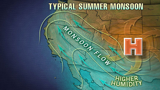 Castle Rock Weather Discussion – Week of July 10, 2017