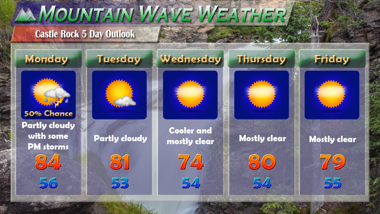 Castle Rock Weather Forecast | Castle Rock Co Weather | 80109 Weather