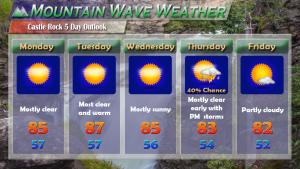 Castle Rock Weather Forecast | Castle Rock Co Weather | 80109 Weather