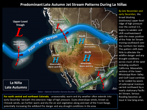 La Nina Fall | Colorado Weather | La Nina weather pattern | Castle Rock Weather | Palmer Divide Weather