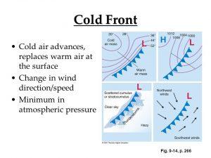 Colorado Weather | Castle Rock Weather | Palmer Divide Weather