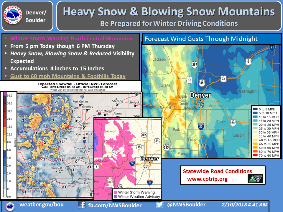 Midweek Update – More Snow on the Way?