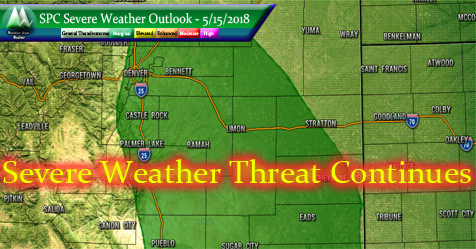 Severe Weather Threat Continues This Week
