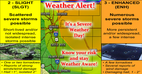 5/28/2018 – Heads Up! Severe Weather Expected Today!