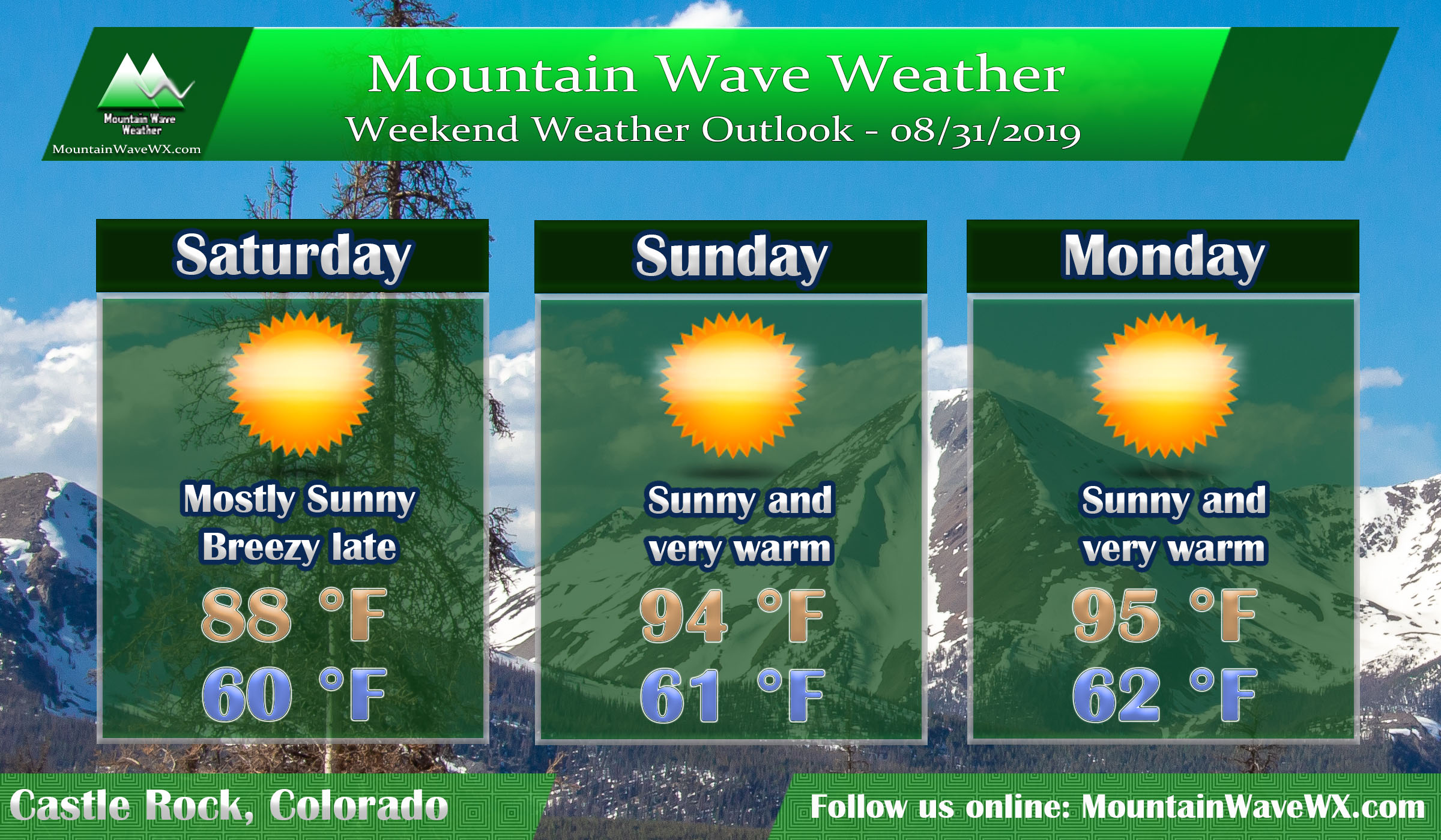 Labor Day Weekend Outlook – 08/31/2019