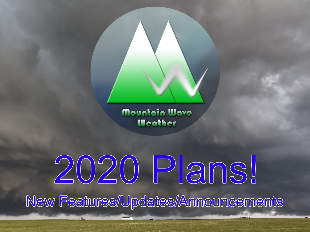 Announcement! – New Changes/Features Coming in 2020!