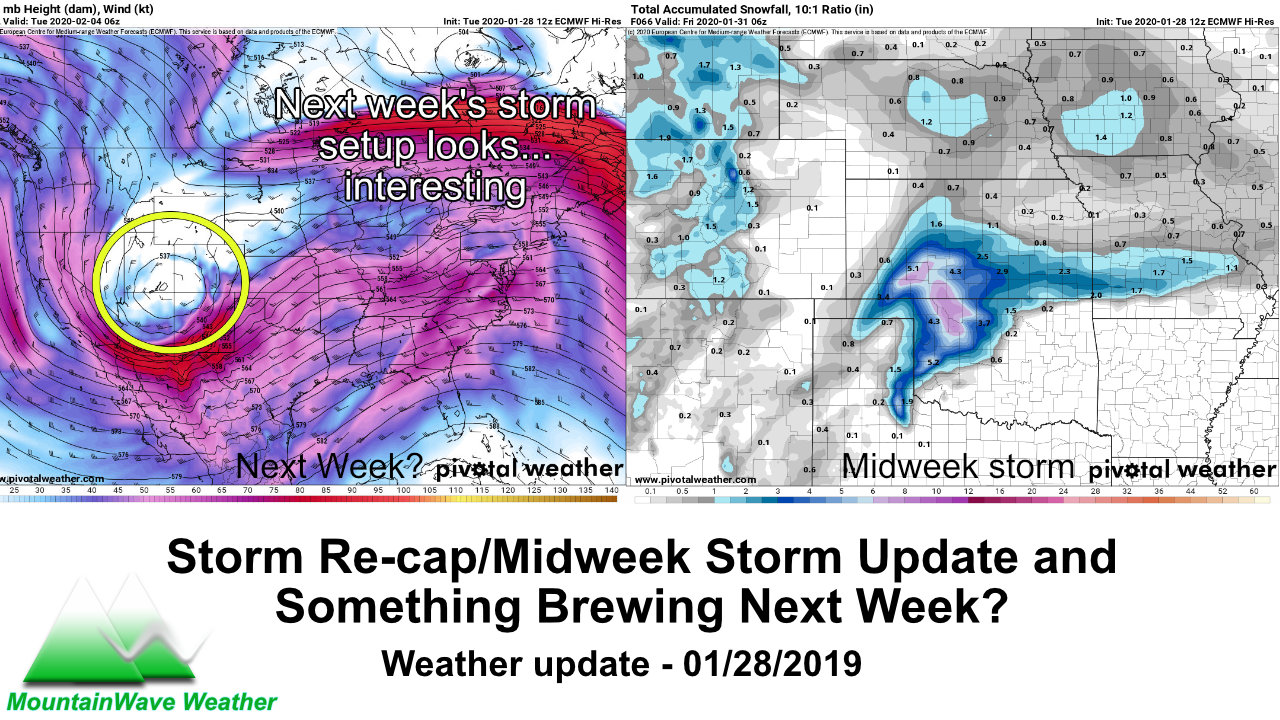 Storm Recap for 1/27/2019 and Looking Ahead to Midweek Storm
