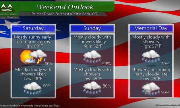 Memorial Day Weekend Weather Outlook 2021 – Palmer Divide Region Colorado